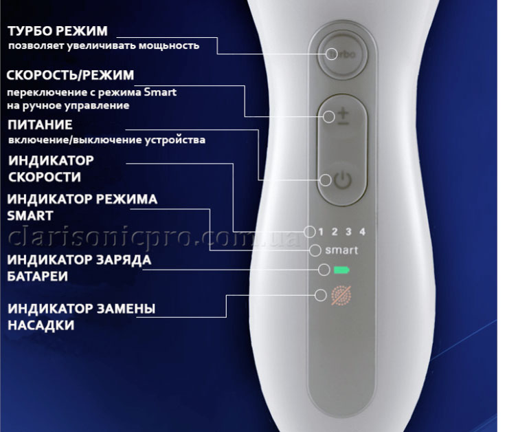clarisonic-smart-profile