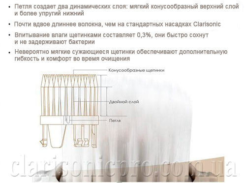 Насадка Clarisonic LUXE Satin Precision Contour Brush Head
