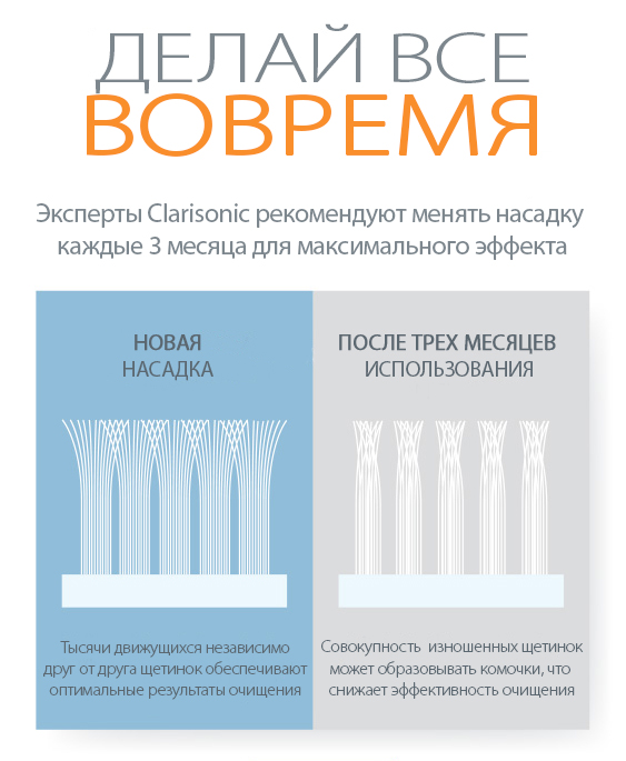 Щетоки Clarisonic Brush Heads